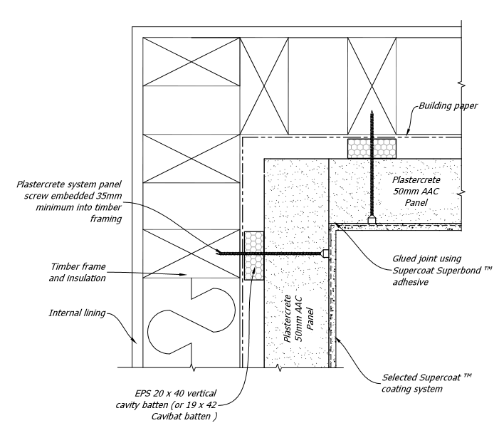 Design Guide & CAD Drawings