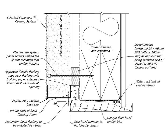 Garage Door Head Detail - Garage Ideas